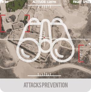 FOB surveillance - application- attacks prevention